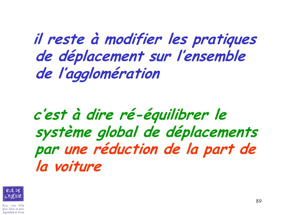 89 il reste à modifier les pratiques de déplacement sur lensemble de lagglomération cest à dire ré-équilibrer le système global de déplacements par un