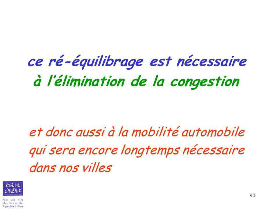 90 ce ré-équilibrage est nécessaire à lélimination de la congestion et donc aussi à la mobilité automobile qui sera encore longtemps nécessaire dans n