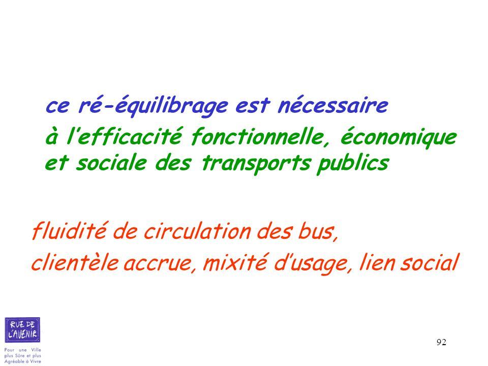 92 ce ré-équilibrage est nécessaire à lefficacité fonctionnelle, économique et sociale des transports publics fluidité de circulation des bus, clientè