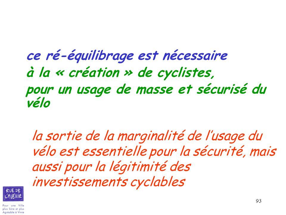 93 ce ré-équilibrage est nécessaire à la « création » de cyclistes, pour un usage de masse et sécurisé du vélo la sortie de la marginalité de lusage d