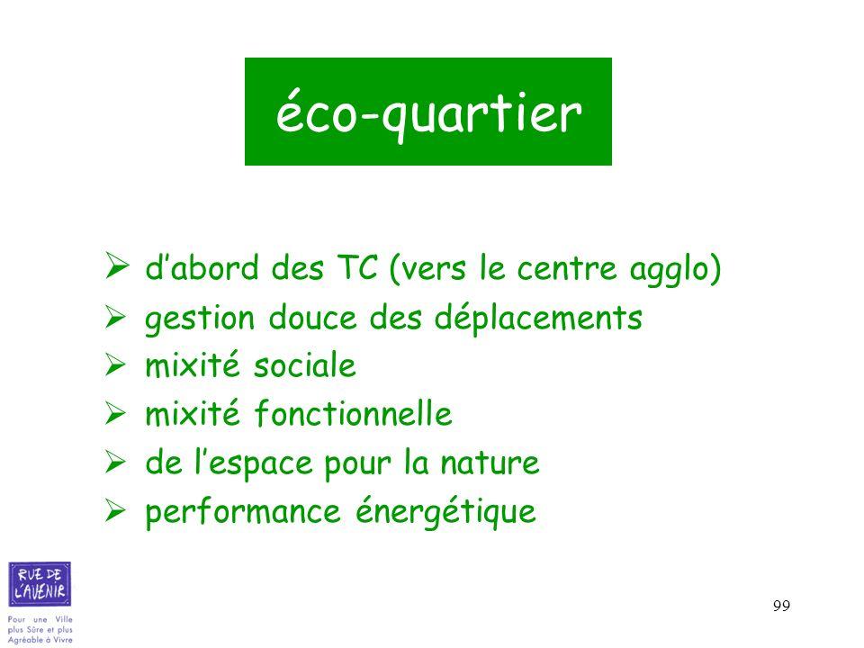99 éco-quartier dabord des TC (vers le centre agglo) gestion douce des déplacements mixité sociale mixité fonctionnelle de lespace pour la nature perf