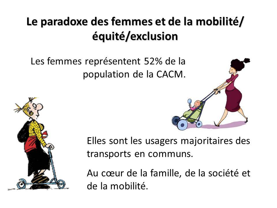 La mobilité : une pratique du territoire avec les acteurs Un besoin, un désir Avant la mobilité, la « motilité »: mental, culturel de la santé (rapport au corps), franchir des frontières ….