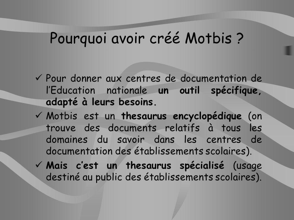Une création récente : www.motbis.fr Objectif : créer une communauté dutilisateurs.