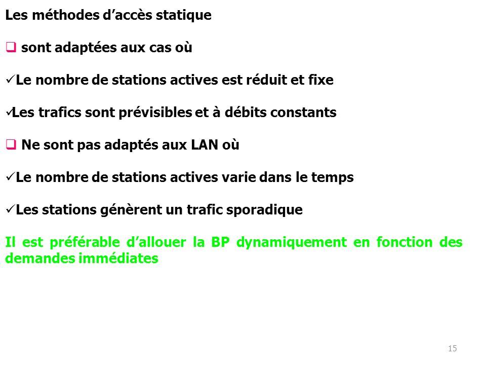 14 Classification des méthodes daccès allocation statique: Partage des ressources de transmission entre plusieurs stations, de façon invariable dans l