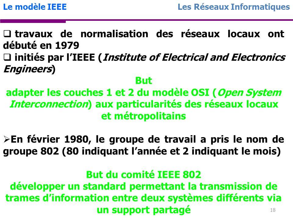 17 Le modèle OSI et le modèle IEEE
