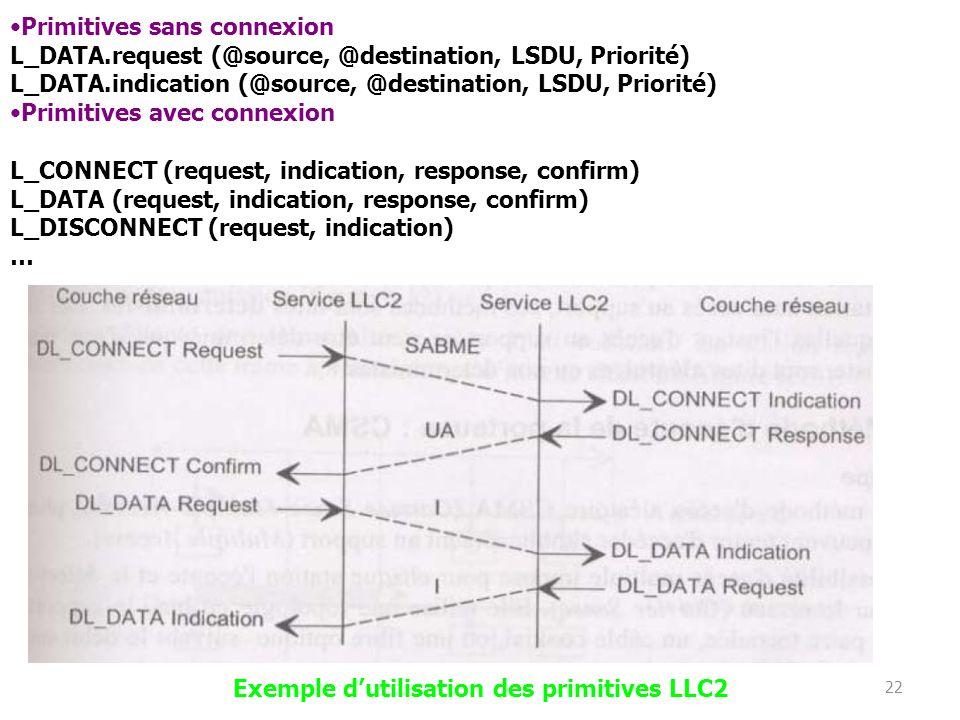 21 LOGICAL LINK CONTROL (LLC) 802.2 Le but du protocole LLC est de fournir une garantie de livraison des messages appelés LSDU (Link Services Data Uni