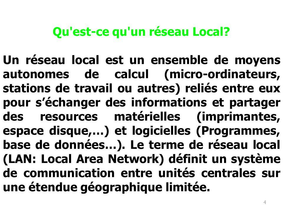 4 Qu est-ce qu un réseau Local.