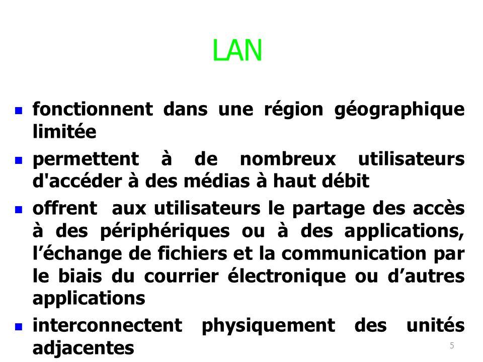 5 LAN fonctionnent dans une région géographique limitée permettent à de nombreux utilisateurs d accéder à des médias à haut débit offrent aux utilisateurs le partage des accès à des périphériques ou à des applications, léchange de fichiers et la communication par le biais du courrier électronique ou dautres applications interconnectent physiquement des unités adjacentes