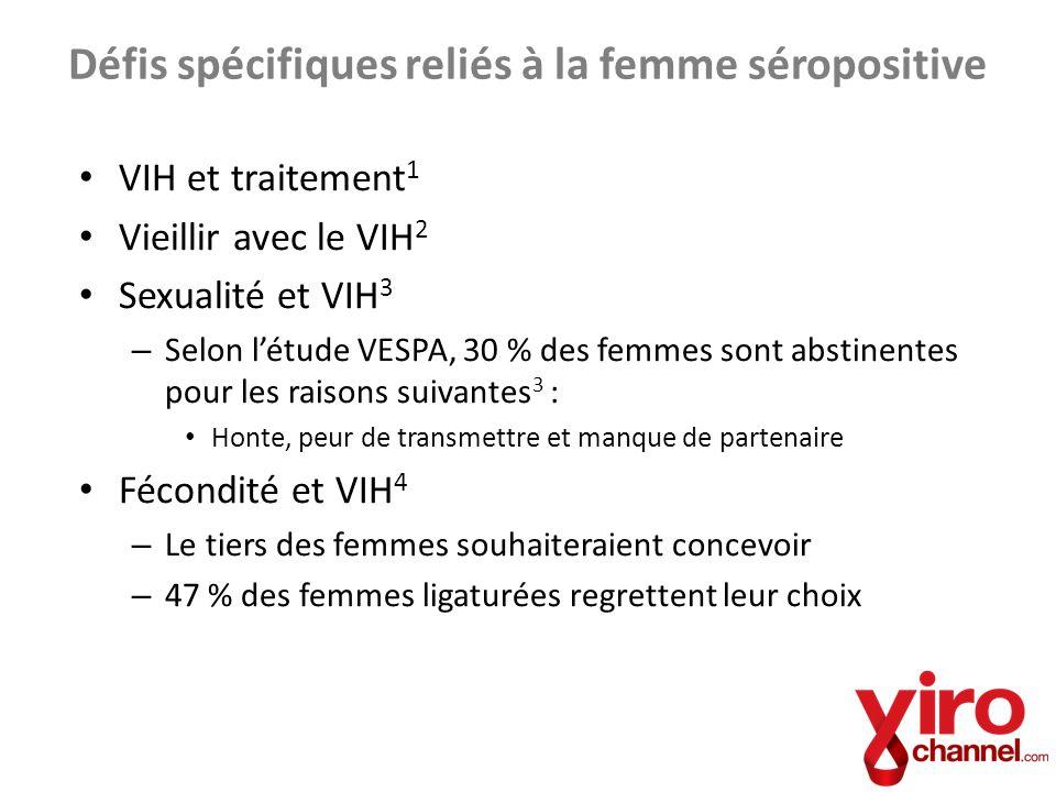 Défis spécifiques reliés à la femme séropositive VIH et traitement 1 Vieillir avec le VIH 2 Sexualité et VIH 3 – Selon létude VESPA, 30 % des femmes s