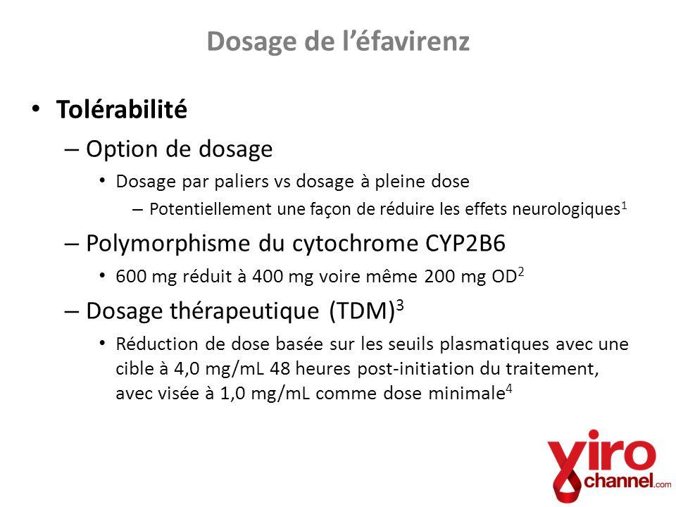 Dosage de léfavirenz Tolérabilité – Option de dosage Dosage par paliers vs dosage à pleine dose – Potentiellement une façon de réduire les effets neur
