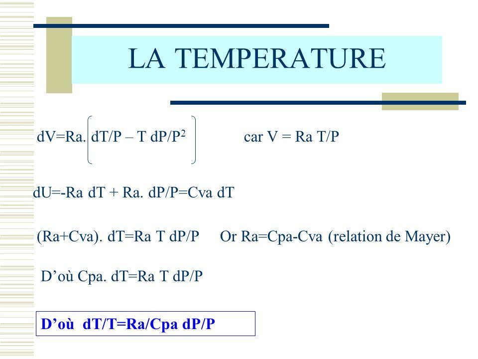 LA TEMPERATURE dU=-Ra dT + Ra. dP/P=Cva dT (Ra+Cva). dT=Ra T dP/POr Ra=Cpa-Cva (relation de Mayer) Doù Cpa. dT=Ra T dP/P Doù dT/T=Ra/Cpa dP/P dV=Ra. d