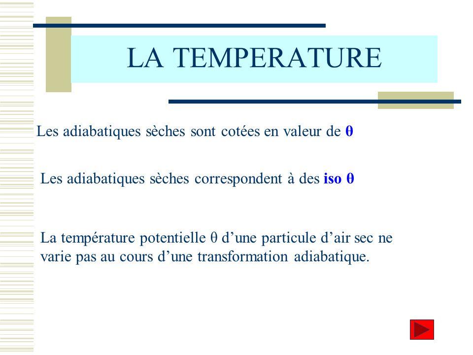 LA TEMPERATURE Les adiabatiques sèches sont cotées en valeur de θ Les adiabatiques sèches correspondent à des iso θ La température potentielle θ dune
