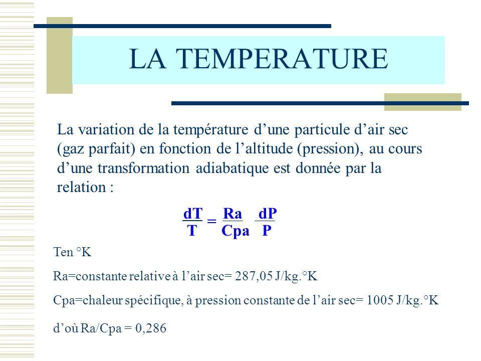 LA TEMPERATURE La variation de la température dune particule dair sec (gaz parfait) en fonction de laltitude (pression), au cours dune transformation