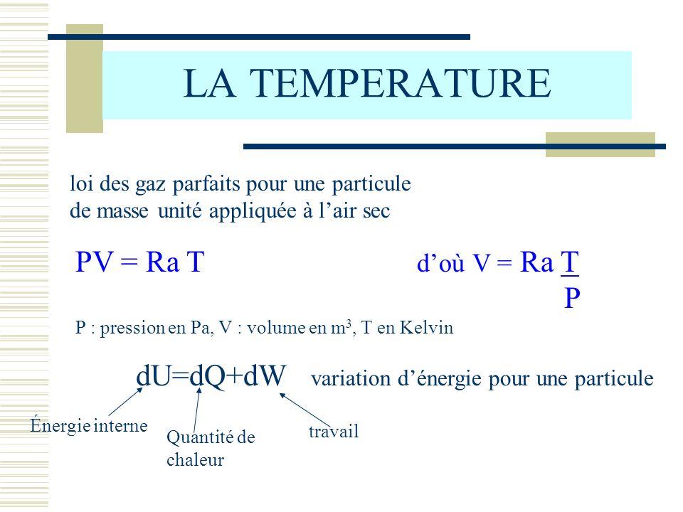 LA TEMPERATURE loi des gaz parfaits pour une particule de masse unité appliquée à lair sec PV = Ra T doù V = Ra T P P : pression en Pa, V : volume en