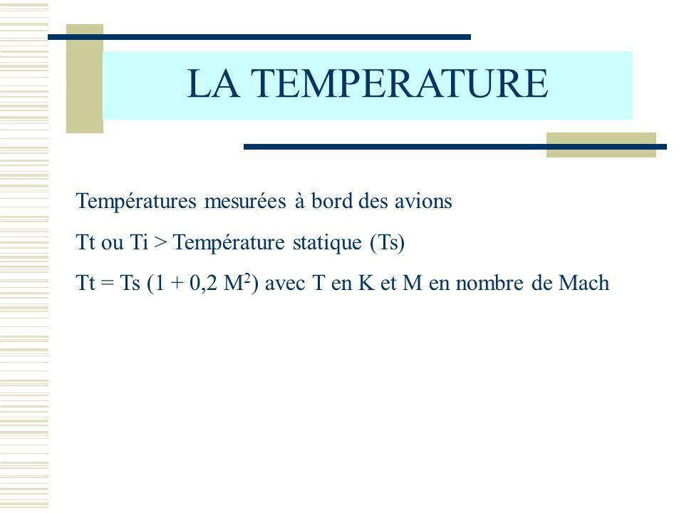 LA TEMPERATURE Températures mesurées à bord des avions Tt ou Ti > Température statique (Ts) Tt = Ts (1 + 0,2 M 2 ) avec T en K et M en nombre de Mach