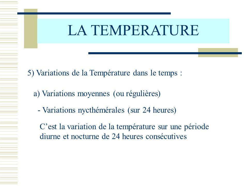 LA TEMPERATURE 5) Variations de la Température dans le temps : a) Variations moyennes (ou régulières) - Variations nycthémérales (sur 24 heures) Cest