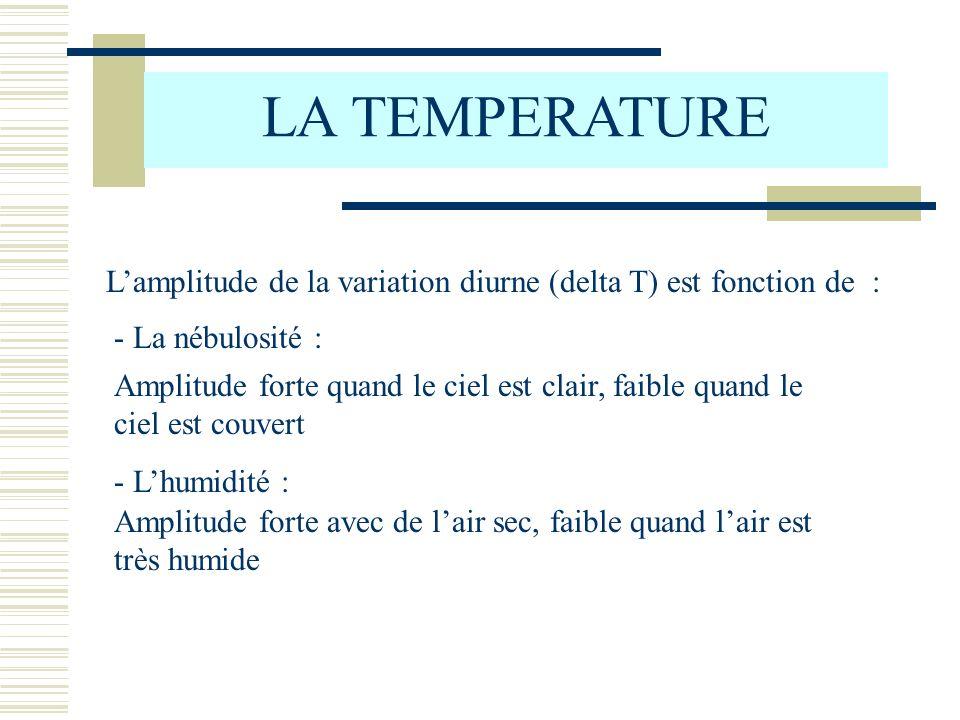 LA TEMPERATURE Lamplitude de la variation diurne (delta T) est fonction de : - La nébulosité : Amplitude forte quand le ciel est clair, faible quand l