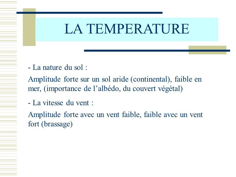LA TEMPERATURE - La nature du sol : Amplitude forte sur un sol aride (continental), faible en mer, (importance de lalbédo, du couvert végétal) - La vi
