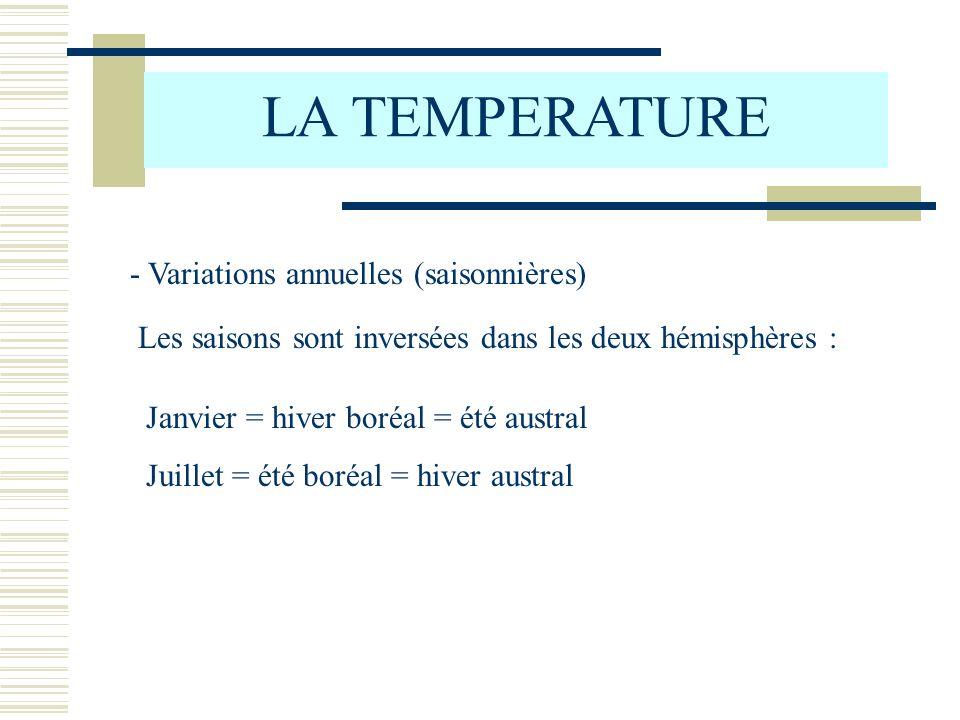 LA TEMPERATURE - Variations annuelles (saisonnières) Les saisons sont inversées dans les deux hémisphères : Janvier = hiver boréal = été austral Juillet = été boréal = hiver austral