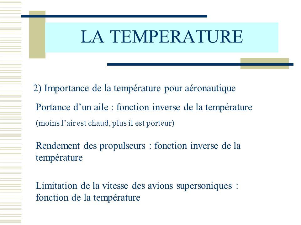 LA TEMPERATURE 2) Importance de la température pour aéronautique Portance dun aile : fonction inverse de la température (moins lair est chaud, plus il