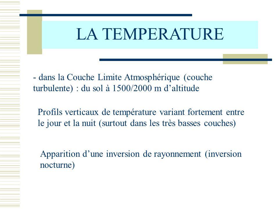 LA TEMPERATURE - dans la Couche Limite Atmosphérique (couche turbulente) : du sol à 1500/2000 m daltitude Profils verticaux de température variant fortement entre le jour et la nuit (surtout dans les très basses couches) Apparition dune inversion de rayonnement (inversion nocturne)