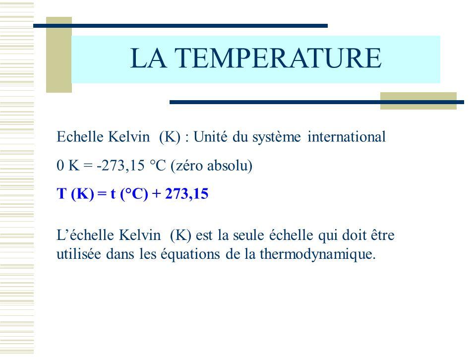 LA TEMPERATURE Echelle Kelvin (K) : Unité du système international 0 K = -273,15 °C (zéro absolu) T (K) = t (°C) + 273,15 Léchelle Kelvin (K) est la seule échelle qui doit être utilisée dans les équations de la thermodynamique.