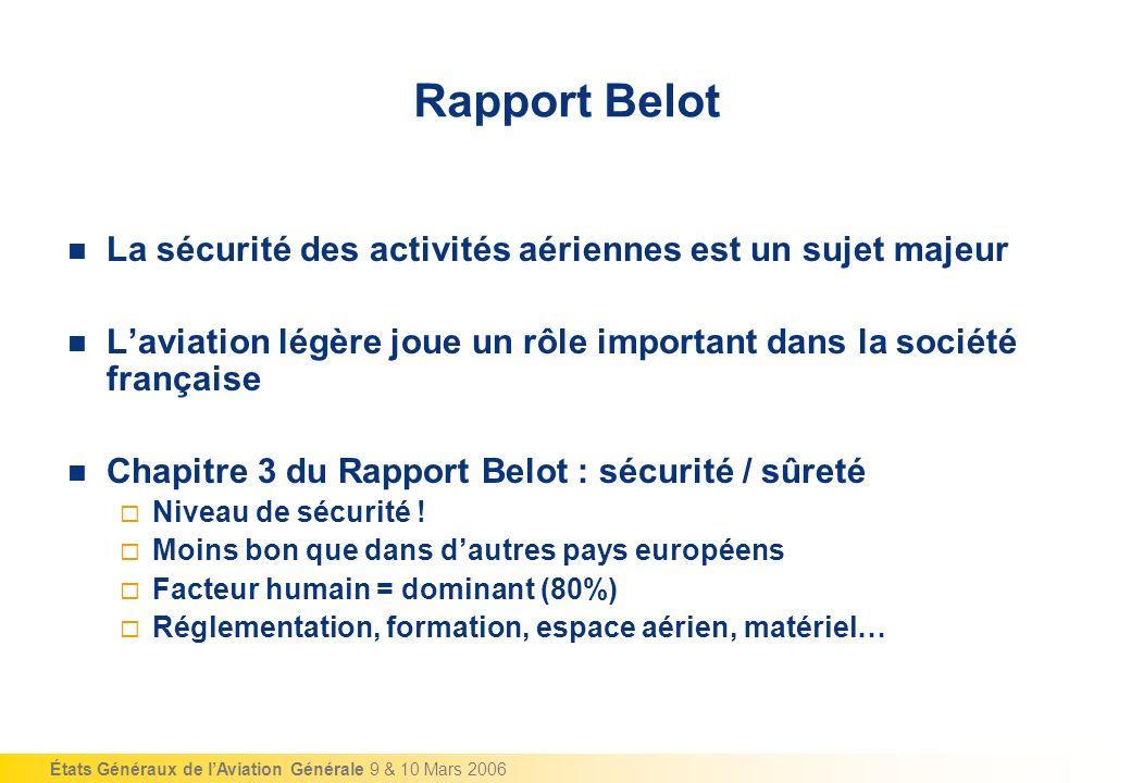 États Généraux de lAviation Générale 9 & 10 Mars 2006 Rapport Belot La sécurité des activités aériennes est un sujet majeur Laviation légère joue un rôle important dans la société française Chapitre 3 du Rapport Belot : sécurité / sûreté Niveau de sécurité .