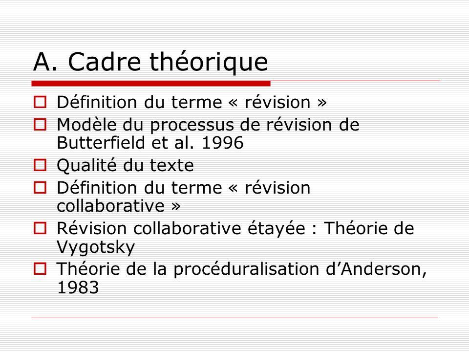 A. Cadre théorique Définition du terme « révision » Modèle du processus de révision de Butterfield et al. 1996 Qualité du texte Définition du terme «
