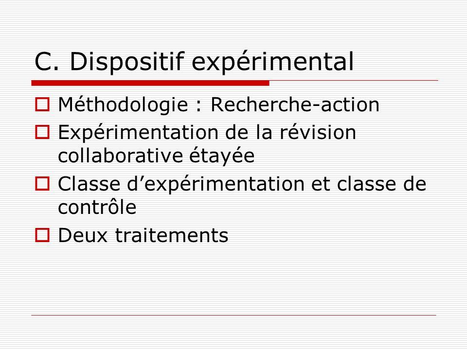 C. Dispositif expérimental Méthodologie : Recherche-action Expérimentation de la révision collaborative étayée Classe dexpérimentation et classe de co