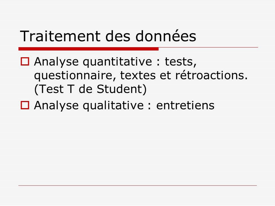 Traitement des données Analyse quantitative : tests, questionnaire, textes et rétroactions. (Test T de Student) Analyse qualitative : entretiens