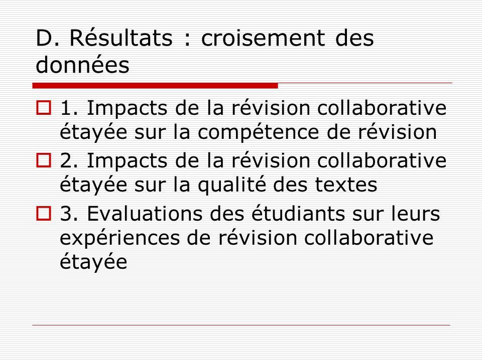 D. Résultats : croisement des données 1. Impacts de la révision collaborative étayée sur la compétence de révision 2. Impacts de la révision collabora