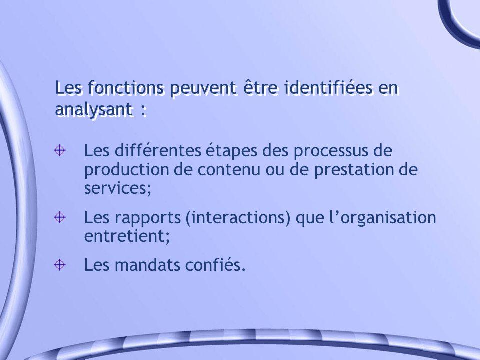 Les fonctions peuvent être identifiées en analysant : Les différentes étapes des processus de production de contenu ou de prestation de services; Les