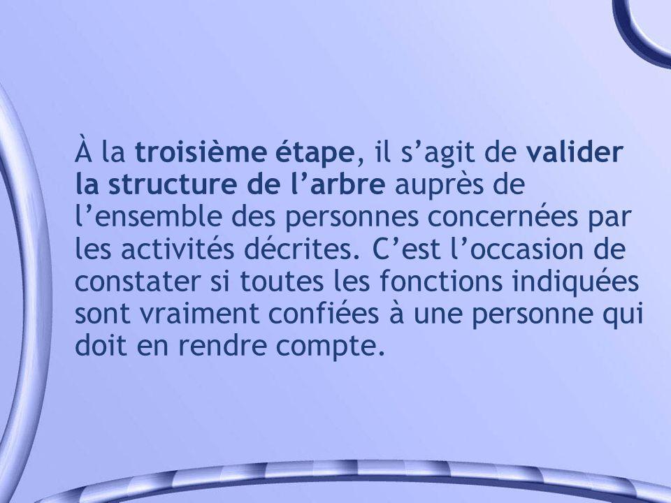 À la troisième étape, il sagit de valider la structure de larbre auprès de lensemble des personnes concernées par les activités décrites. Cest loccasi