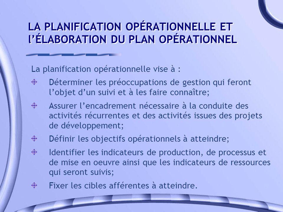 LA PLANIFICATION OPÉRATIONNELLE ET lÉLABORATION DU PLAN OPÉRATIONNEL La planification opérationnelle vise à : Déterminer les préoccupations de gestion