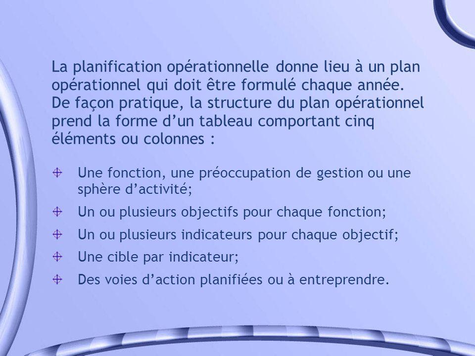 Une fonction, une préoccupation de gestion ou une sphère dactivité; Un ou plusieurs objectifs pour chaque fonction; Un ou plusieurs indicateurs pour c