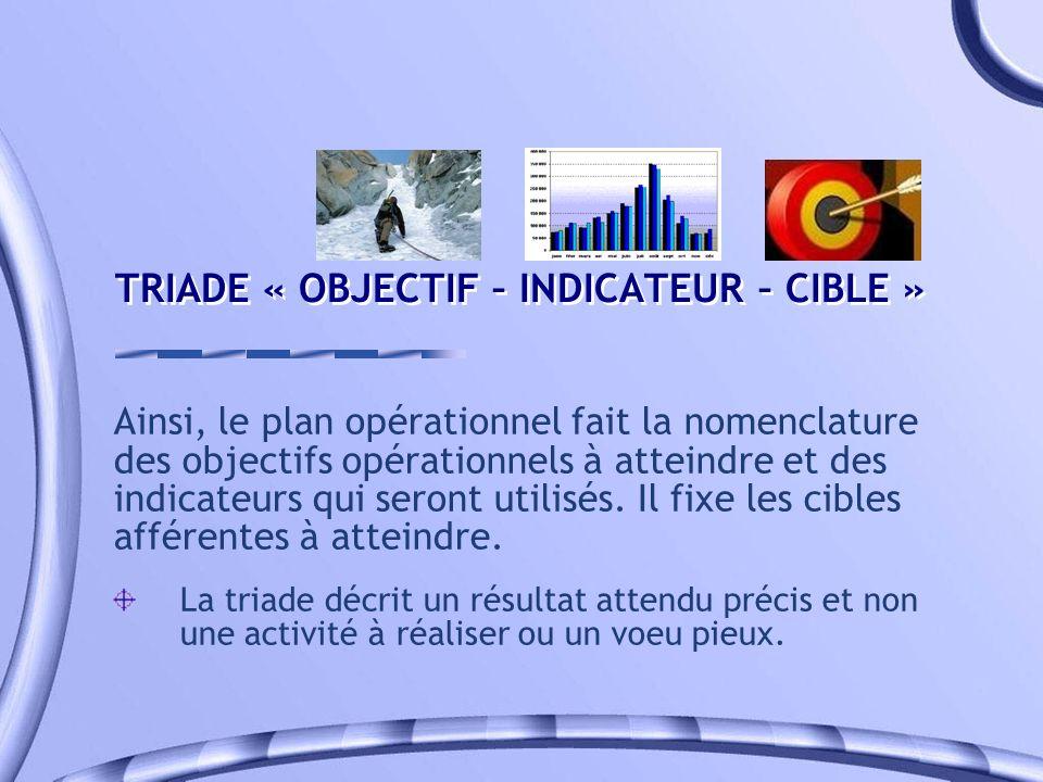TRIADE « OBJECTIF – INDICATEUR – CIBLE » Ainsi, le plan opérationnel fait la nomenclature des objectifs opérationnels à atteindre et des indicateurs q