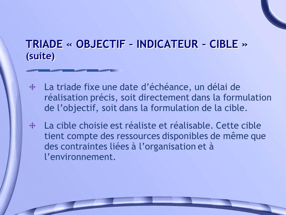 TRIADE « OBJECTIF – INDICATEUR – CIBLE » (suite) La triade fixe une date déchéance, un délai de réalisation précis, soit directement dans la formulati