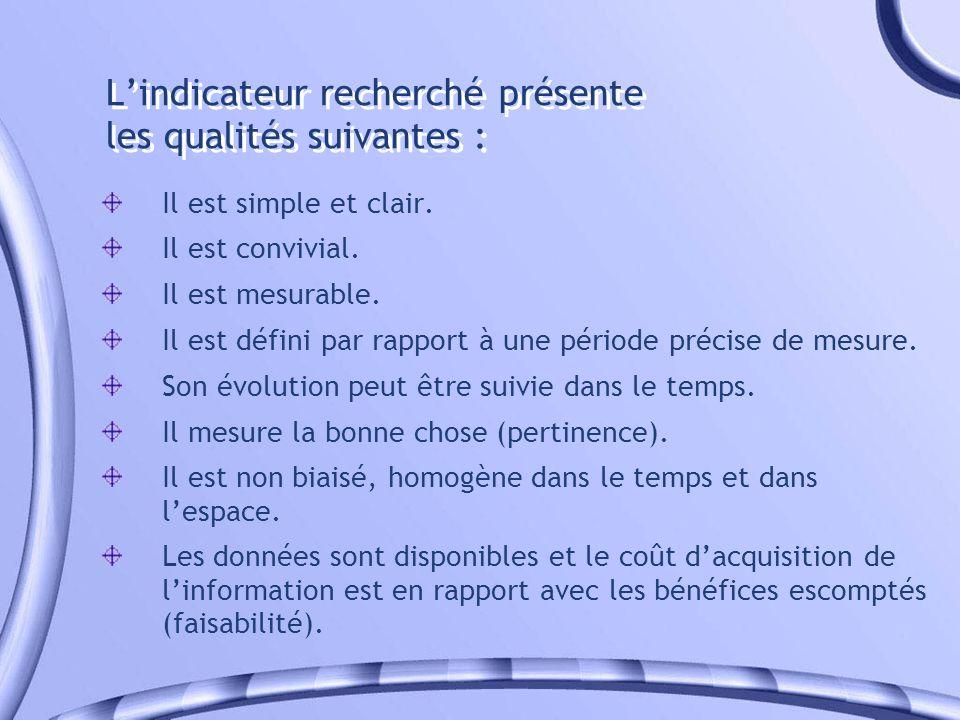 Lindicateur recherché présente les qualités suivantes : Il est simple et clair. Il est convivial. Il est mesurable. Il est défini par rapport à une pé