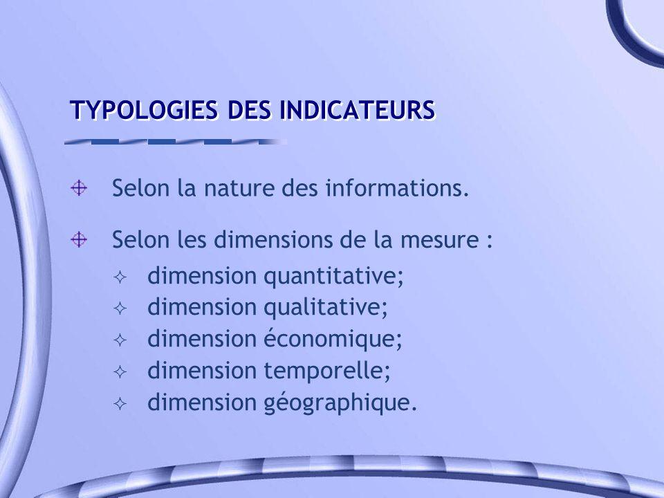 TYPOLOGIES DES INDICATEURS Selon les dimensions de la mesure : dimension quantitative; dimension qualitative; dimension économique; dimension temporel