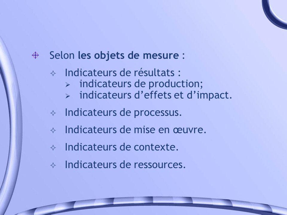 Selon les objets de mesure : Indicateurs de résultats : indicateurs de production; indicateurs deffets et dimpact. Indicateurs de processus. Indicateu