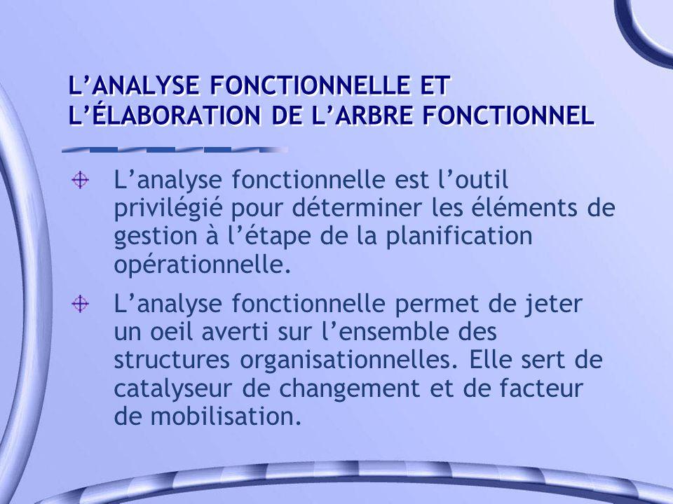 LANALYSE FONCTIONNELLE ET LÉLABORATION DE LARBRE FONCTIONNEL Lanalyse fonctionnelle est loutil privilégié pour déterminer les éléments de gestion à lé