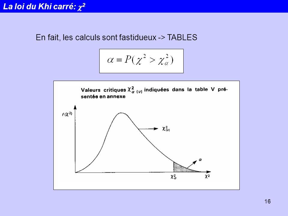 16 En fait, les calculs sont fastidueux -> TABLES La loi du Khi carré: 2