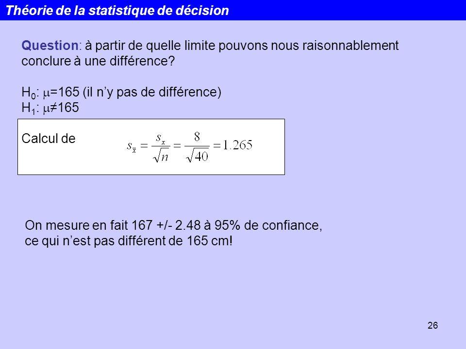 26 Question: à partir de quelle limite pouvons nous raisonnablement conclure à une différence? H 0 : =165 (il ny pas de différence) H 1 : 165 Calcul d