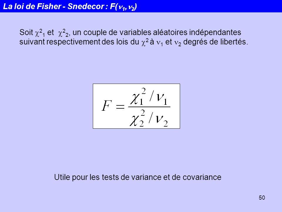 50 Soit 2 1 et 2 2, un couple de variables aléatoires indépendantes suivant respectivement des lois du 2 à 1 et 2 degrés de libertés. Utile pour les t