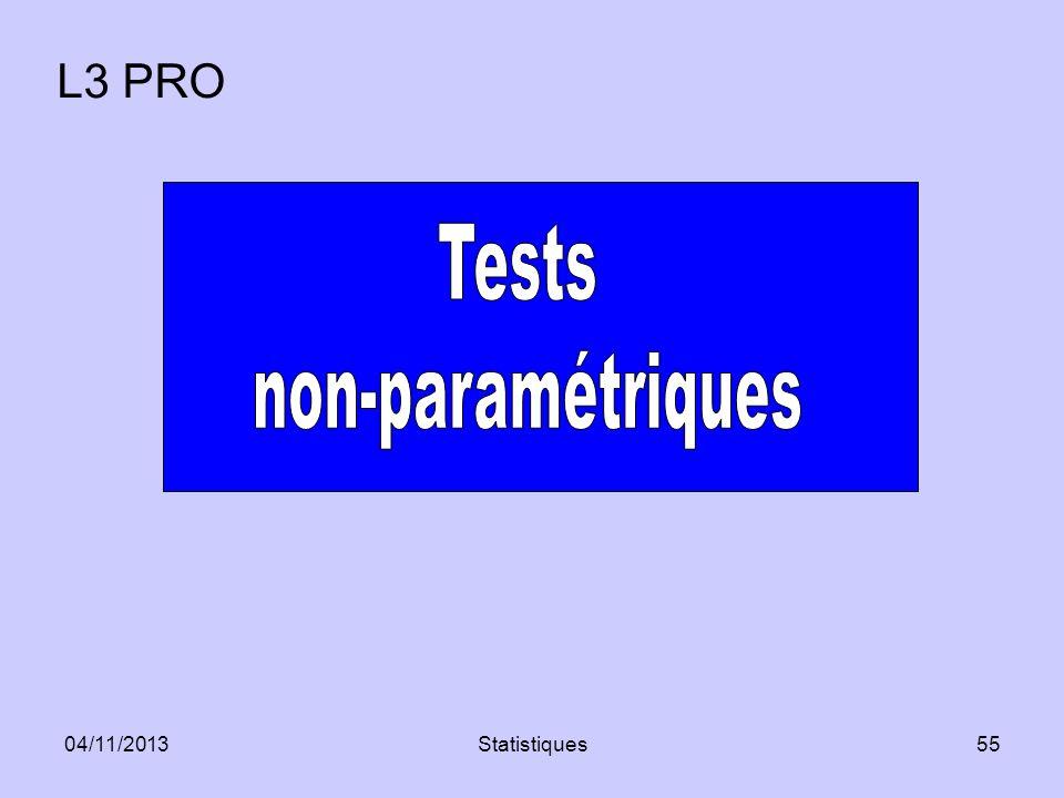 04/11/2013Statistiques55 L3 PRO