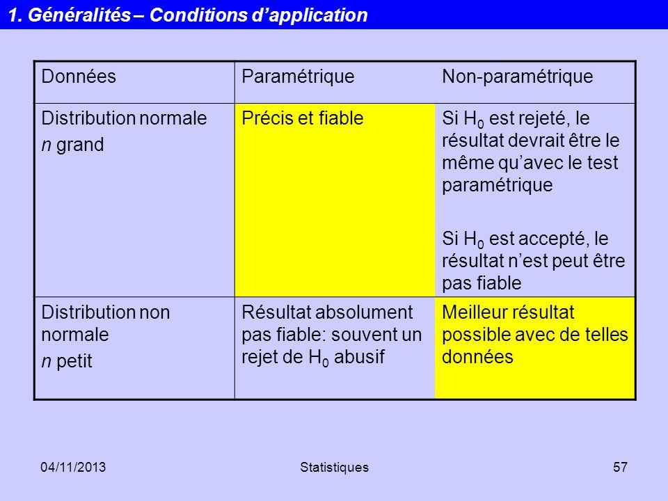 04/11/2013Statistiques57 DonnéesParamétriqueNon-paramétrique Distribution normale n grand Précis et fiableSi H 0 est rejeté, le résultat devrait être