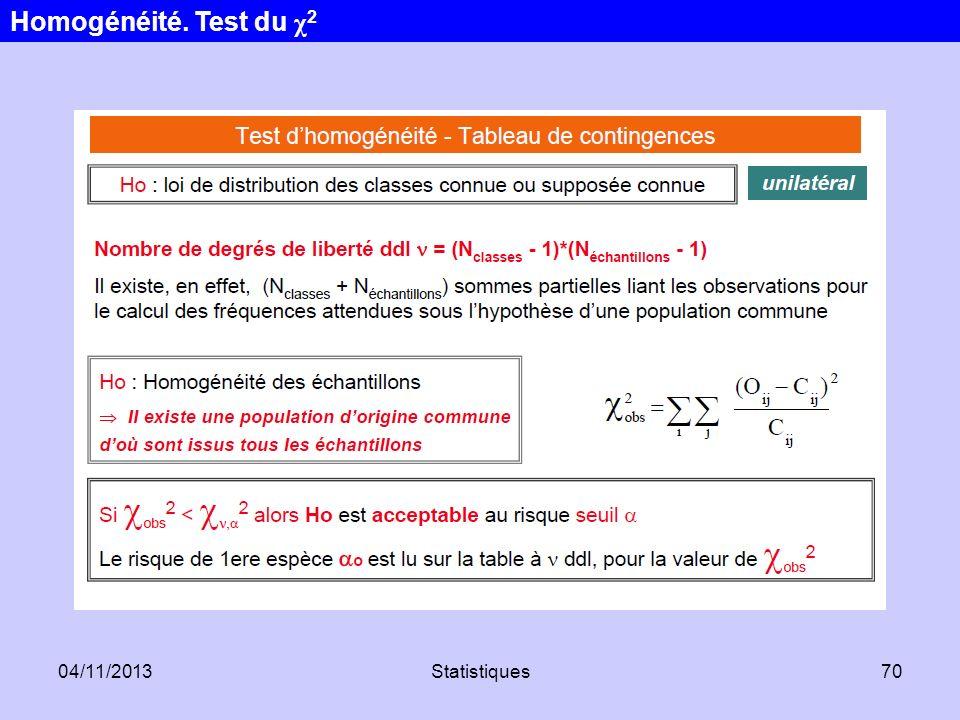 04/11/2013Statistiques70 Homogénéité. Test du χ 2