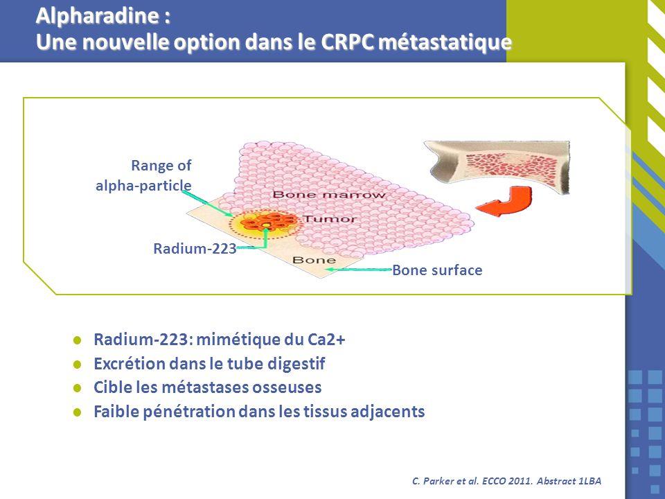 Radium-223: mimétique du Ca2+ Excrétion dans le tube digestif Cible les métastases osseuses Faible pénétration dans les tissus adjacents Alpharadine :