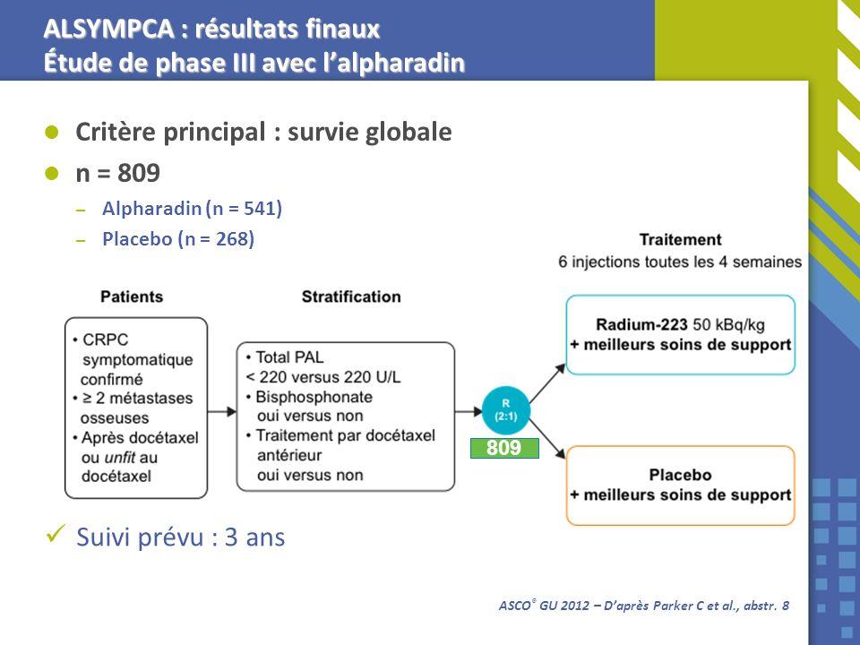 ASCO ® GU 2012 – Daprès Parker C et al., abstr. 8 ALSYMPCA : résultats finaux Étude de phase III avec lalpharadin Suivi prévu : 3 ans Critère principa