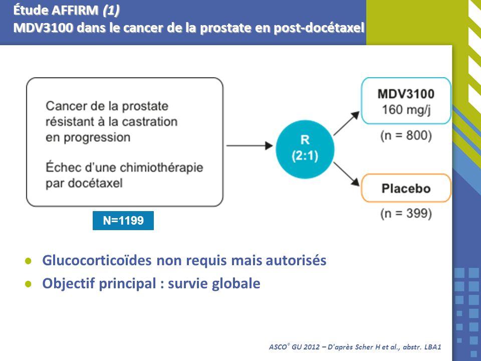 Glucocorticoïdes non requis mais autorisés Objectif principal : survie globale ASCO ® GU 2012 – D'après Scher H et al., abstr. LBA1 Étude AFFIRM (1) M